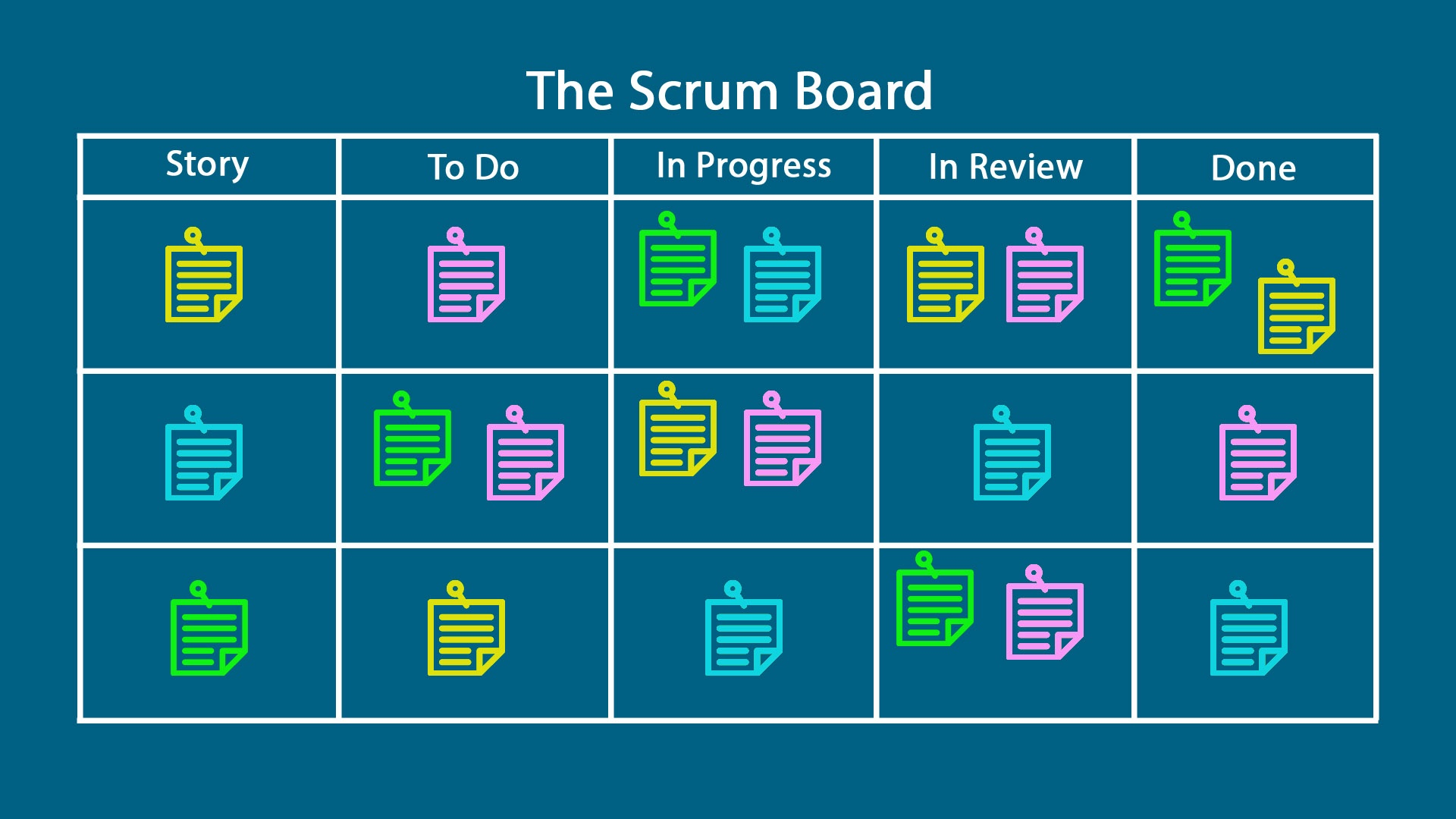 dedicated project manager scrum board